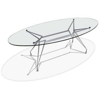 Table Apollonio