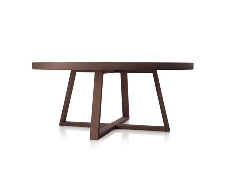 Table Where [b]